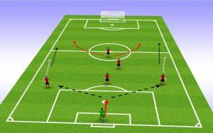 Hướng dẫn cách đá hậu vệ cánh sân 7 hiệu quả nhất